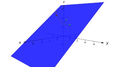 parameterform in koordinatenform umwandeln touchdown mathe. Black Bedroom Furniture Sets. Home Design Ideas