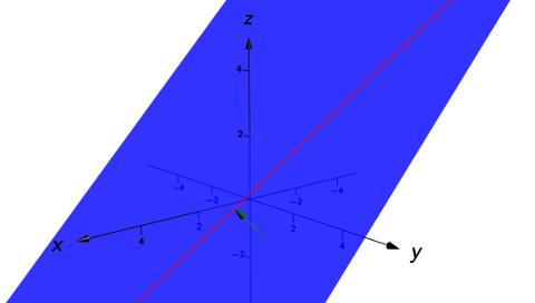 abstand zwischen einer gerade und einer ebene in parameterform berechnen touchdown mathe. Black Bedroom Furniture Sets. Home Design Ideas