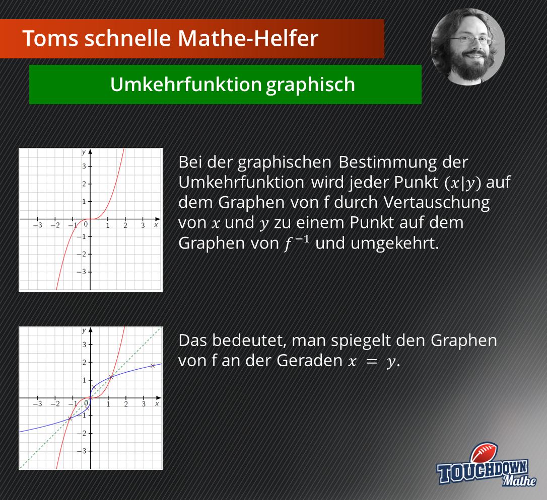 Gemütlich Online Mathe Helfer Ideen - Gemischte Übungen ...