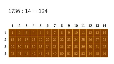 Berechnungen Bei Direkter Proportionalität Touchdown Mathe