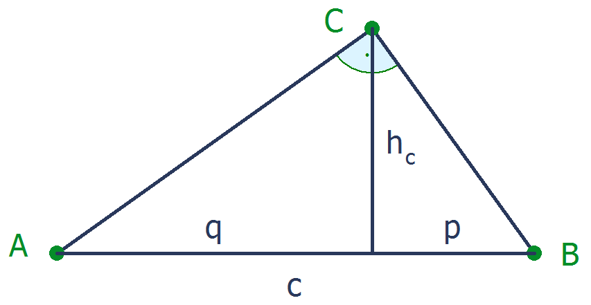 Dreieck - Touchdown Mathe