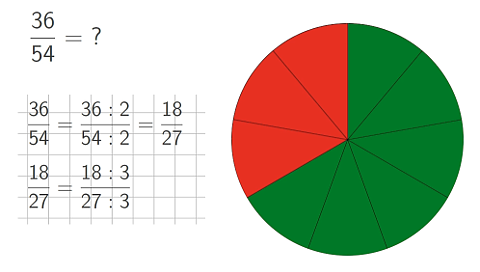 Ubungsblatt mathe 4 klasse